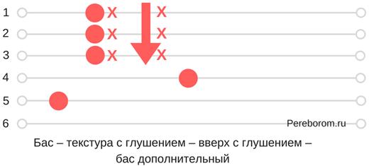 Фигура 11