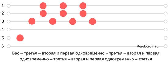 Романсовый перебор Высоцкого 2