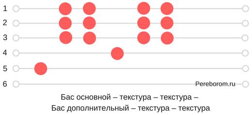 Схема 1-2