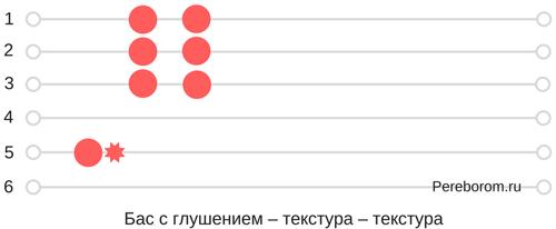 Схема 1-3